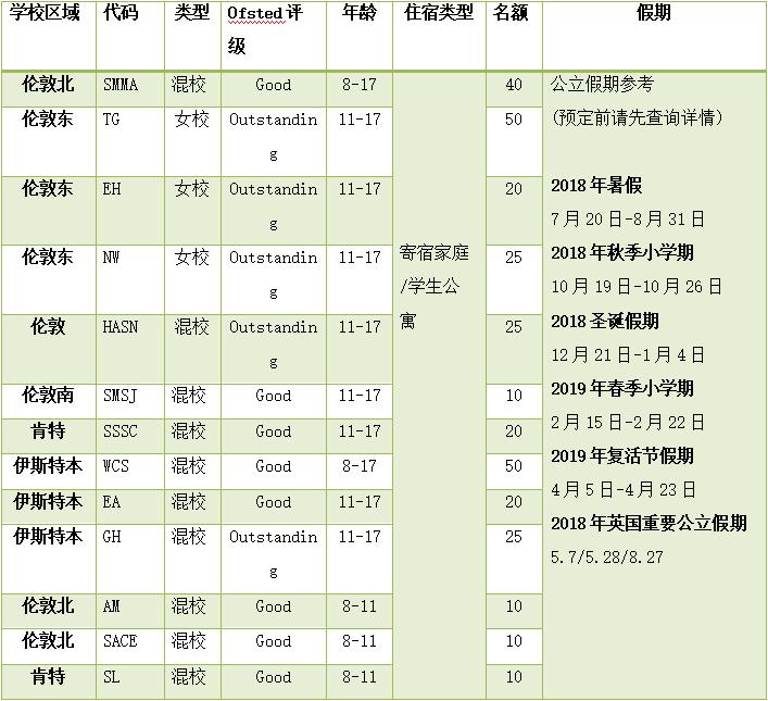 2018-公立中小�W插班�目-3.jpg