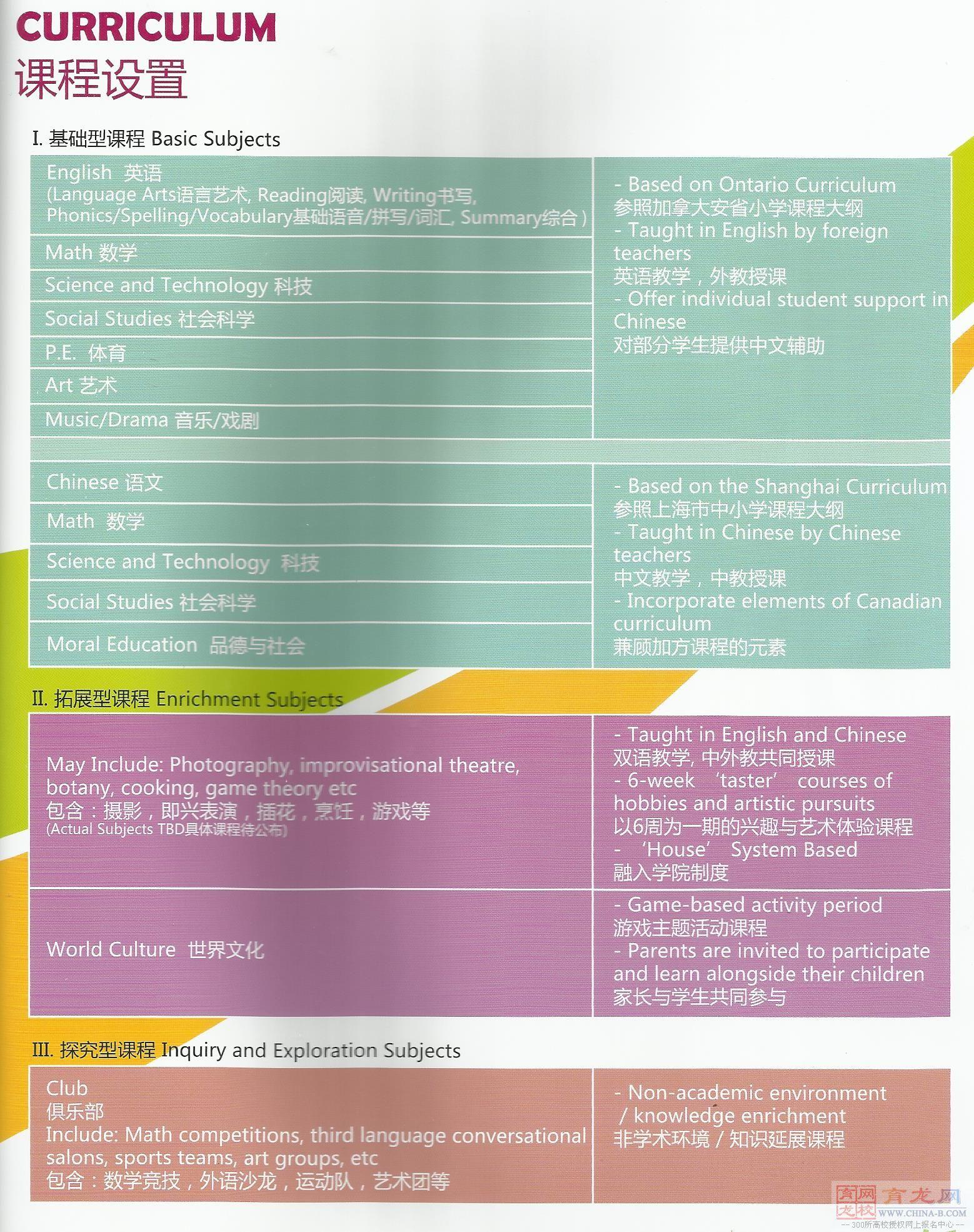 课程设置11.jpg