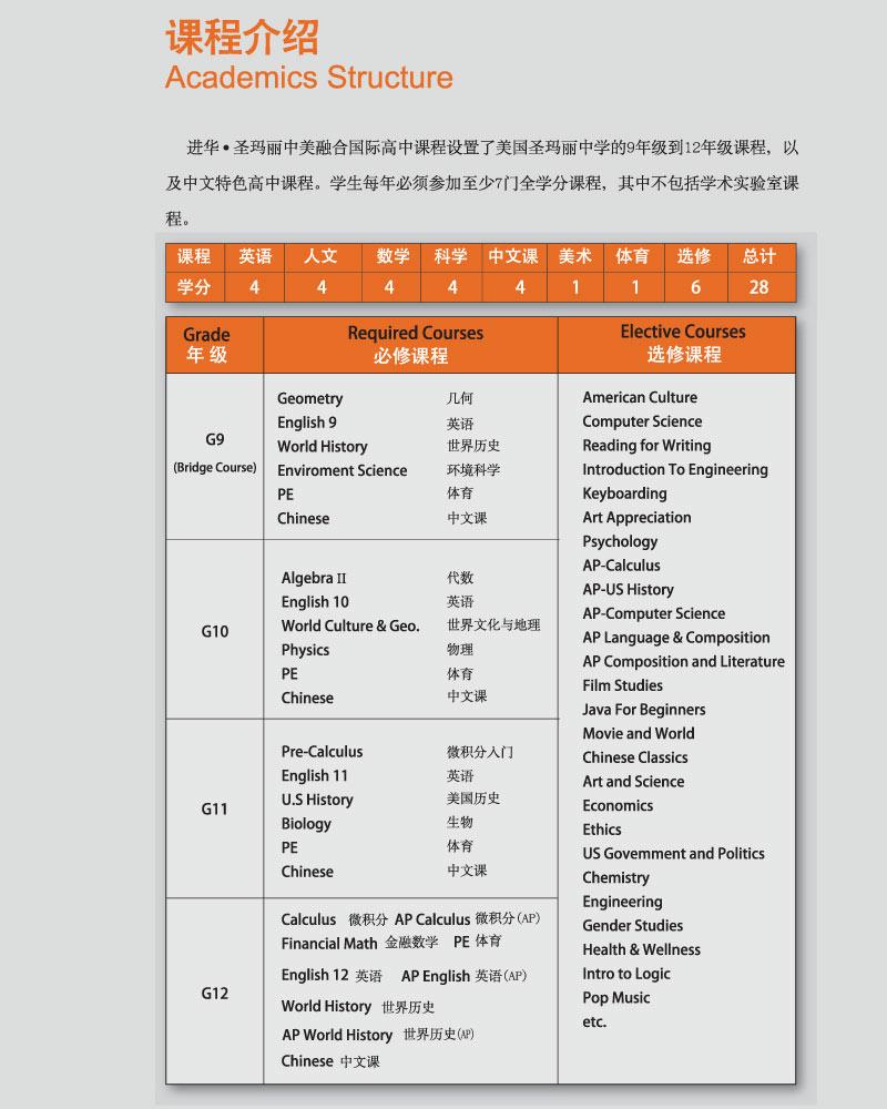 2017招生简章终稿-10.jpg