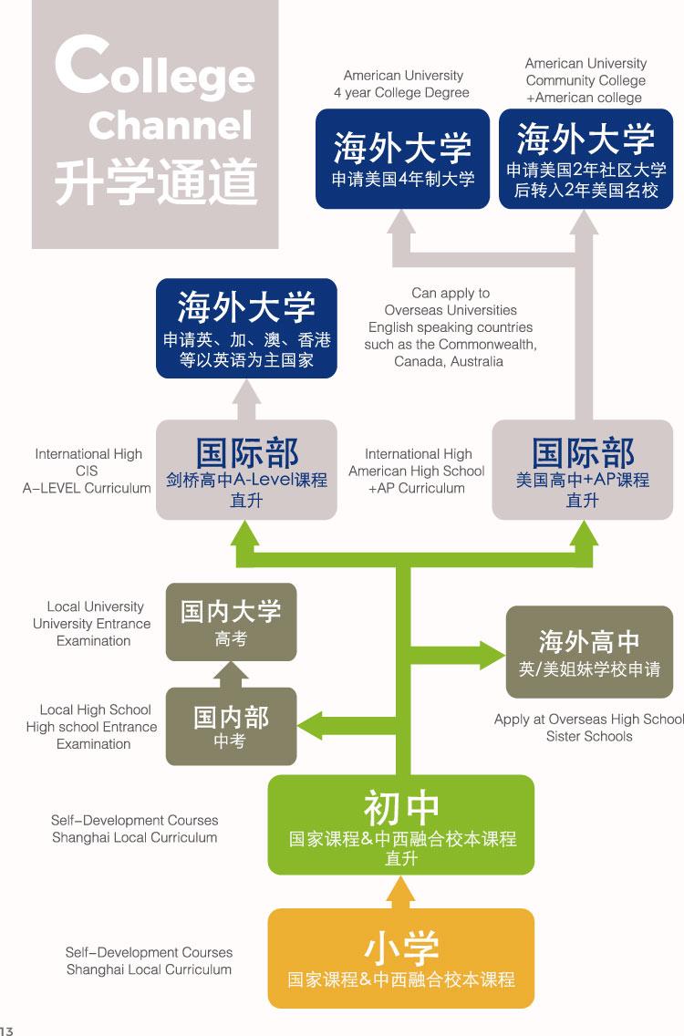 小初招生宣传册-14.jpg